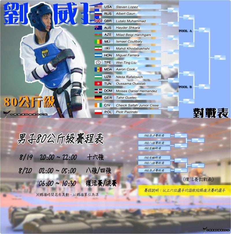 我國跆拳道選手劉威廷賽程表。(中華奧運跆拳道培訓隊臉書)