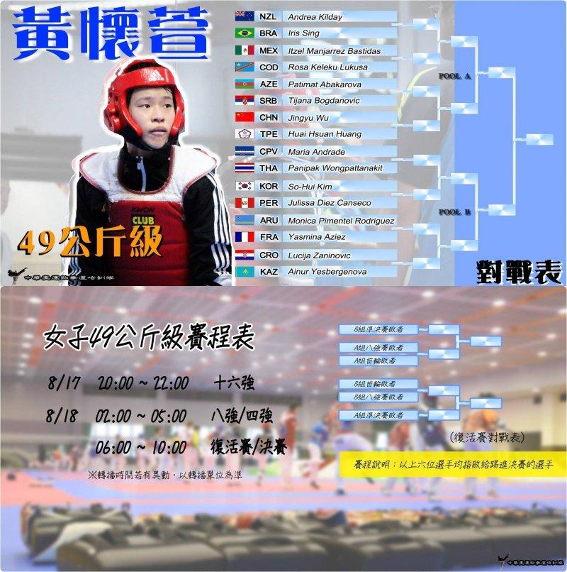 我國跆拳道選手黃懷萱賽程表。(中華奧運跆拳道培訓隊臉書)
