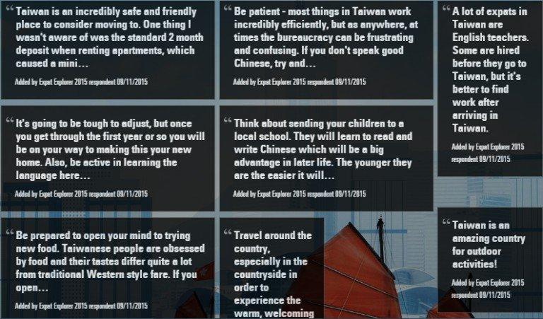 圖說:外國工作者在台灣生活後的意見回饋 (圖片來源:expatexplorer.hsbc)