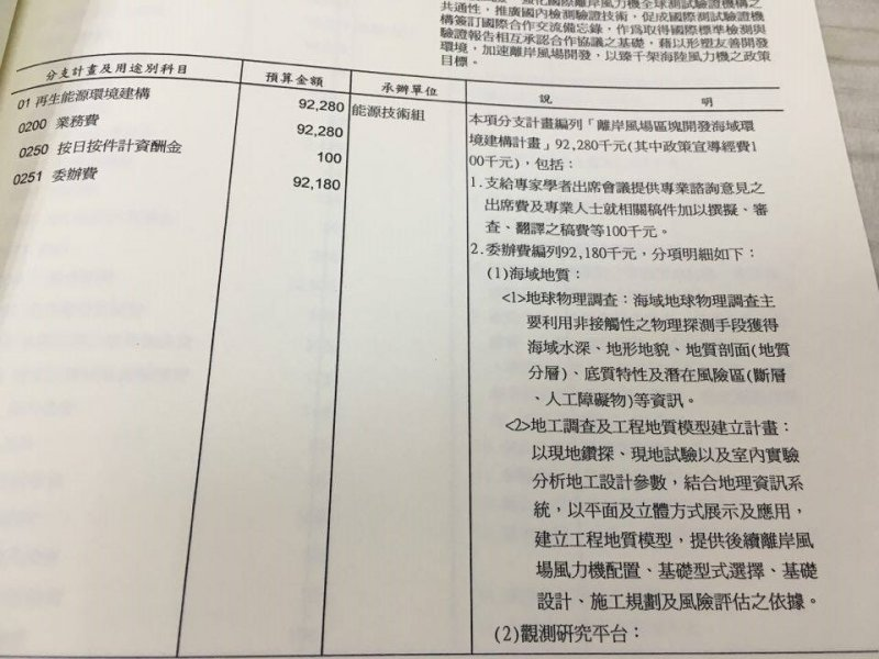 經濟部能源局於明年度的預算書中增編9228萬的預算,進行「離岸風場區域開發海域環境建構計畫」。(陳耀宗攝)