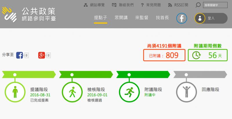 博愛座不斷引發爭議,有民眾「提點子」希望廢除博愛座,「台灣不會因此沒人讓座,但會減少很多爭議」。(取自提點子)