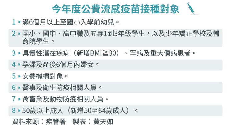20160908-SMG0034-E02-今年度公費流感疫苗接種對象-01.png