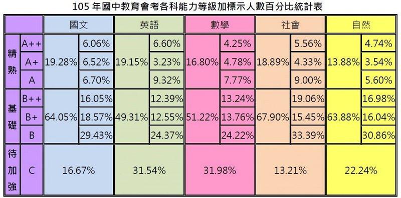 (來源:教育部官網)