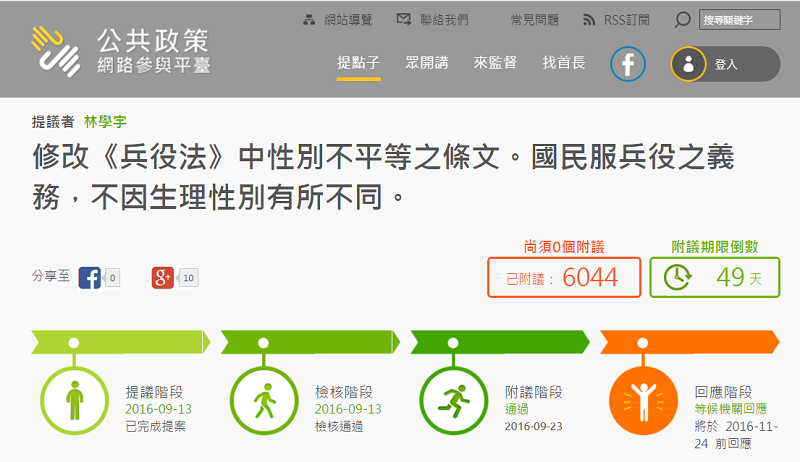 國發會公共政策網路參與平台截圖。