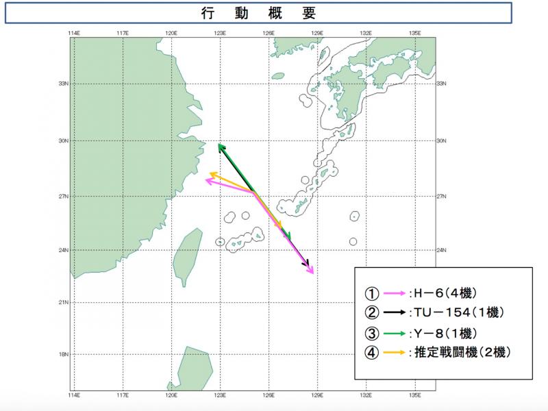 中國軍機在宮古海峽上空的飛行路徑。(日本防衛省統合幕僚監部)