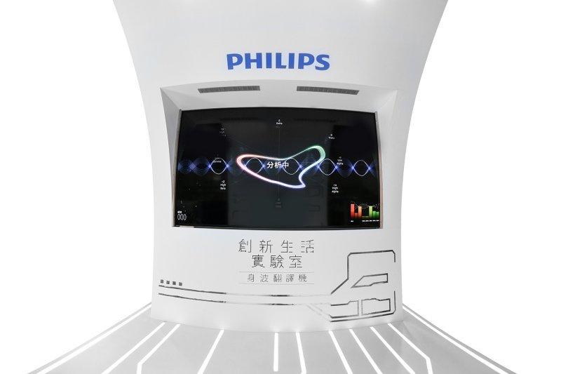 飛利浦「身波翻譯機」將腦波訊號解讀為代表情緒的「身波」,給予專屬健康對策!(圖/飛利浦提供)