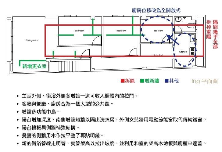 房屋設計平面圖。(圖/風和出版提供)