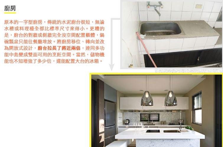 廚房對照。(圖/風和出版提供)