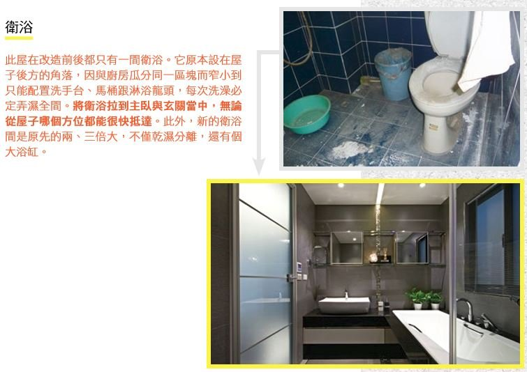 衛浴對照。(圖/風和出版提供)