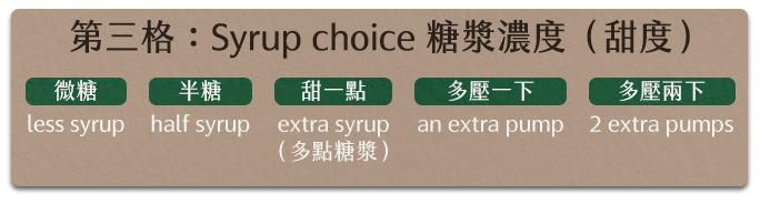 20161122-Y5-第三格:Syrup choice 糖漿濃度(甜度)