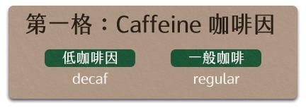 20161122-Y3-第一格:Caffeine 咖啡因