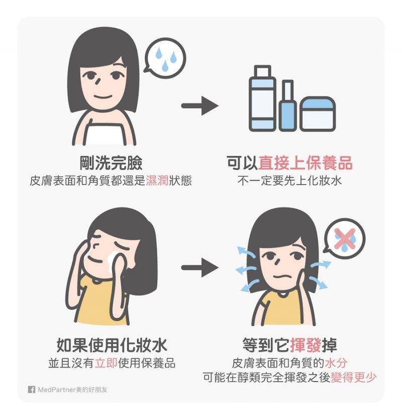 化妝水的使用觀念