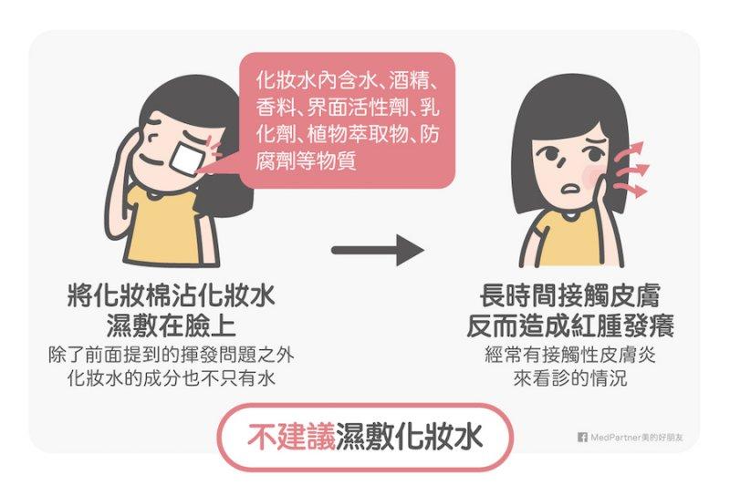 「化妝水濕敷」對皮膚造成問題