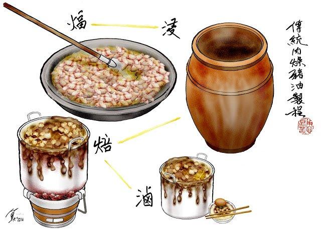 傳統肉燥豬油製程。(圖/魚夫提供)