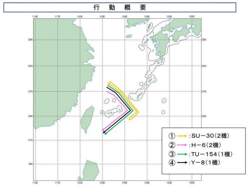 20161212-日本防衛省公布中共軍機的飛航路線。(取自日本防衛省統合幕僚監部網站)