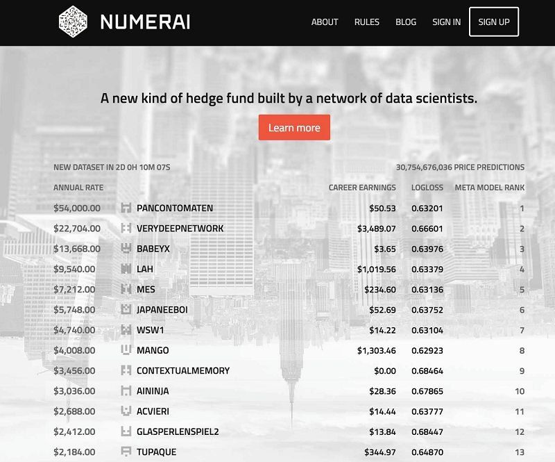 Numerai的數學模型排行榜(畫面擷取自官方網站)