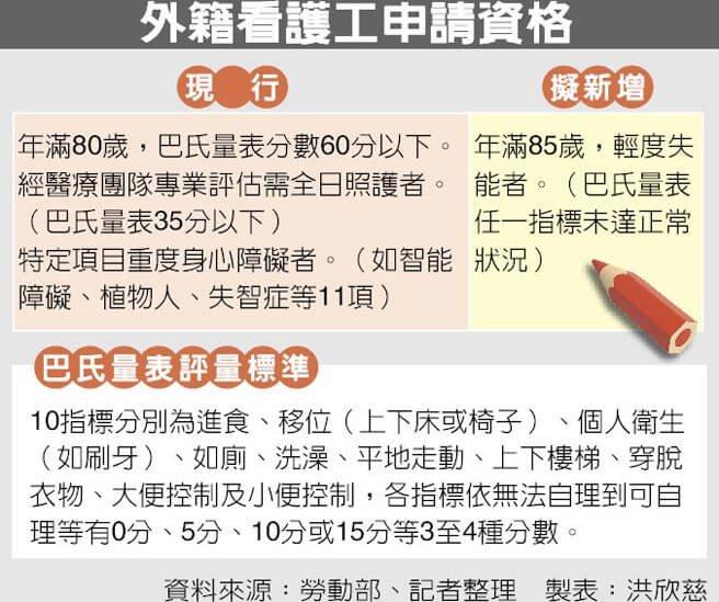 (圖/維京人酒吧提供)