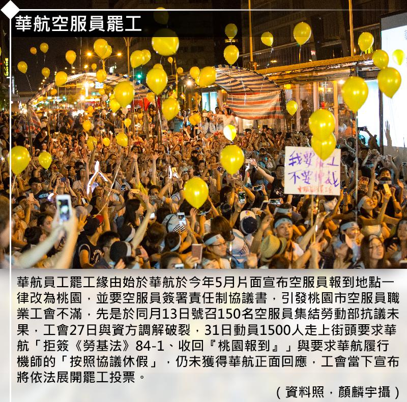 20161221-SMG0035-蔡英文的第一年》勞工抗爭、蔡英文上任五大抗爭五張卡-3華航空服員罷工.png