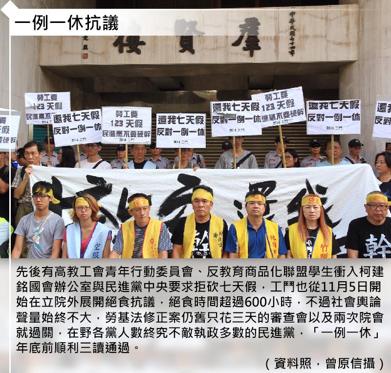 20161221-SMG0035-蔡英文的第一年》勞工抗爭、蔡英文上任五大抗爭五張卡-5一例一休抗議.png