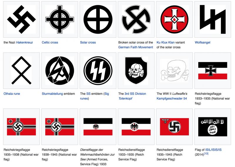 德國違憲組織圖示(來源:擷取自維基百科,想想論壇提供)