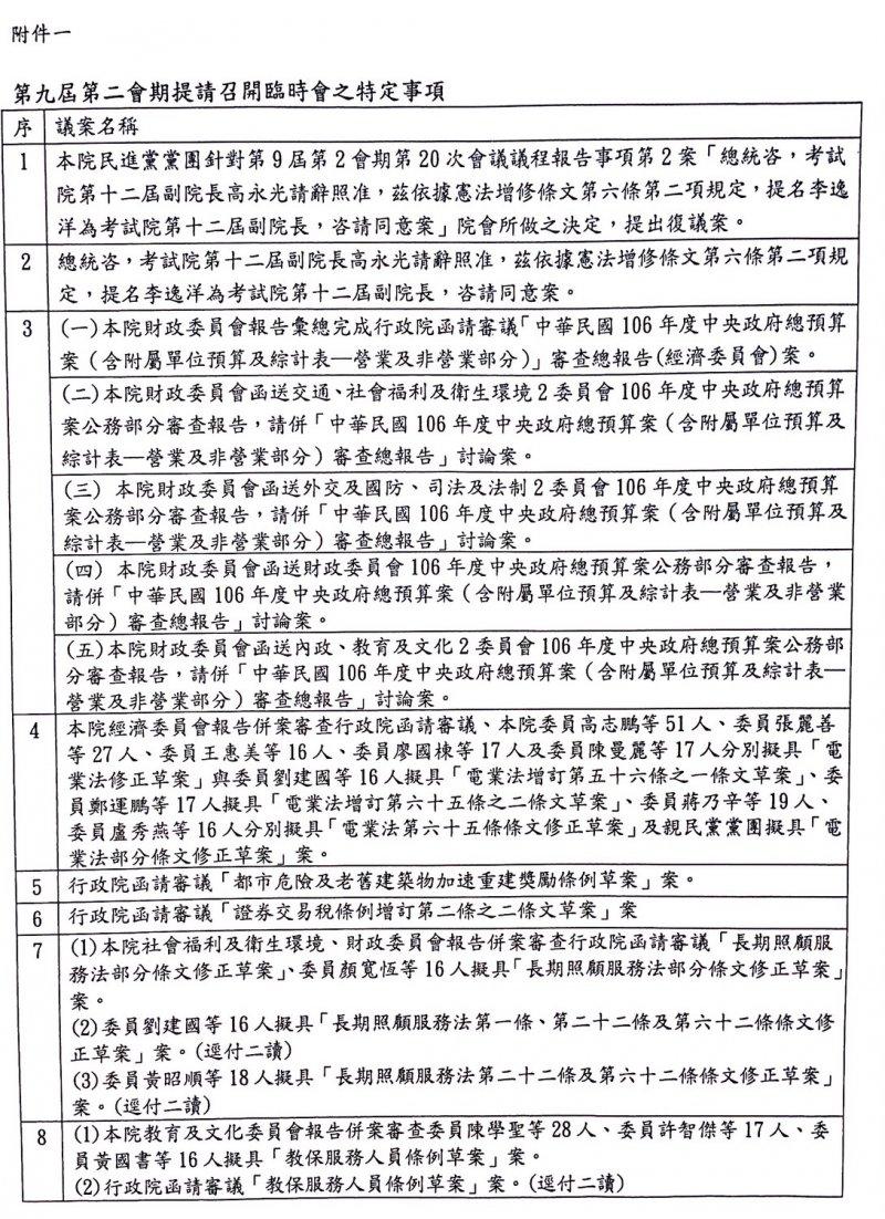 民進黨團今(3)日將提請立法院召開臨時會,按民進黨團規劃,臨時會將從1月5日一路開至26日小年夜為止。(陳耀宗攝)