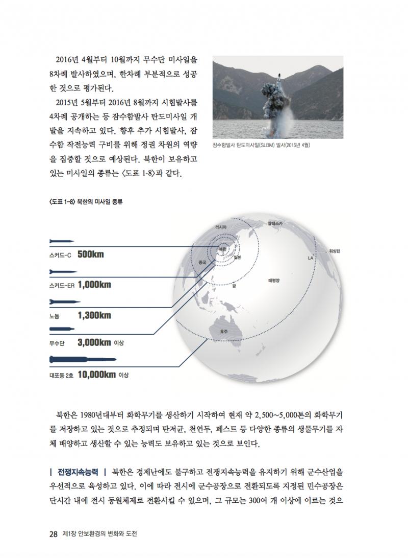 南韓2016國防白皮書中對北韓飛彈射程的描述。