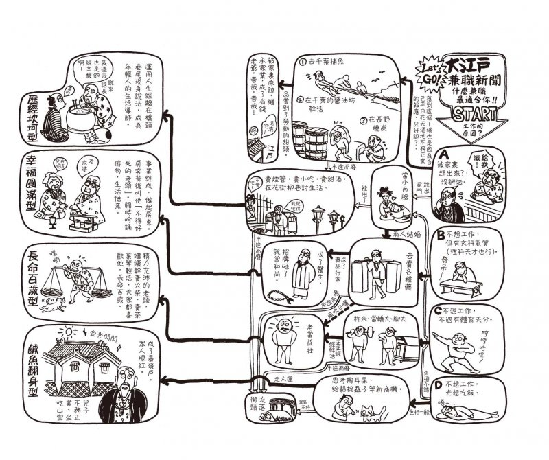 江戶時期怎麼選擇職業呢?(圖/漫遊者文化提供)