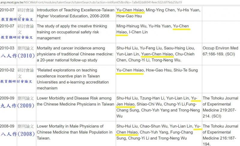 圖6:前教育部蕭科長,在個人專業領域的署名是「Yu-Chen Hsiao」。(作者提供)