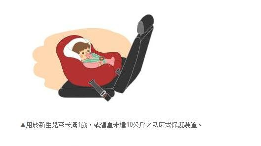2017-01-24-兒童安全座椅正確安裝方式03-靖娟基金會提供