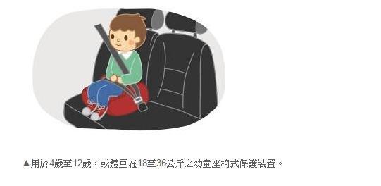 2017-01-24-兒童安全座椅正確安裝方式02-靖娟基金會提供