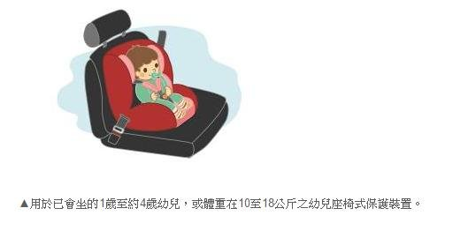 2017-01-24-兒童安全座椅正確安裝方式-靖娟基金會提供