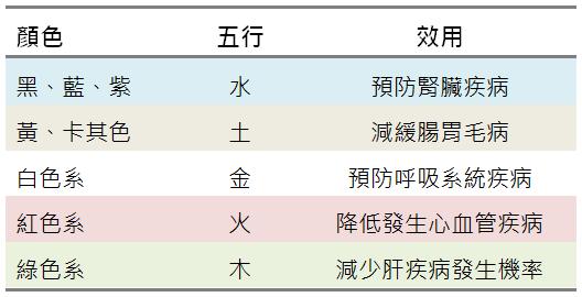 (圖/資料由經理人提供;風傳媒製作)