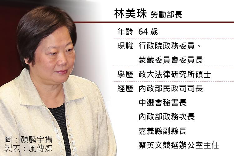 20170203-勞動部長林美珠小檔案。