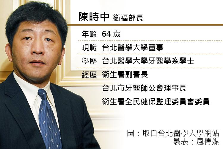 20170203-衛福部長陳時中小檔案。