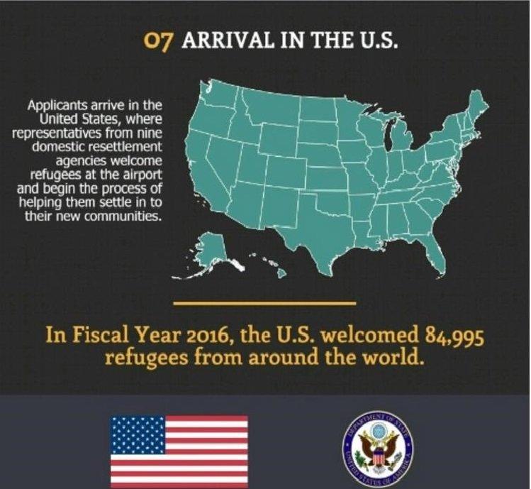 美國2016年接納了超過8萬名難民。(國務院官網)