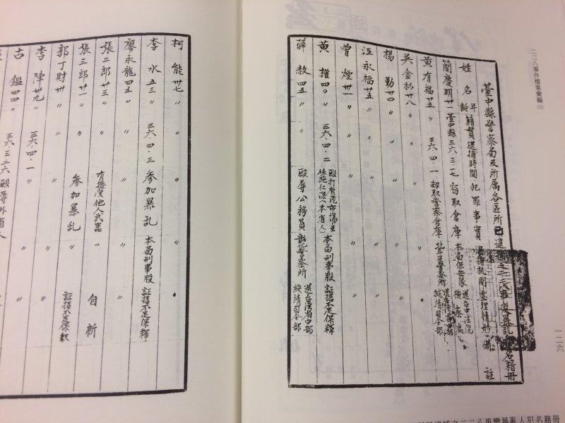 國史館將對外發表的《二二八事件檔案彙編》第19至24冊是來自總統府、台中縣政府及彰化縣政府的檔案彙編。(石秀娟攝)