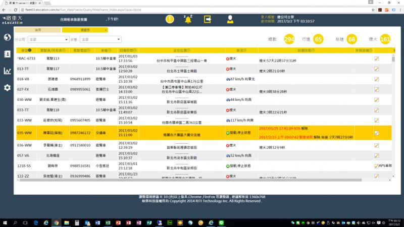 在車輛管制設備的監控下,監控中心得以全盤掌握駕駛與客運的狀態(圖/e-go台灣租車旅遊集團提供)