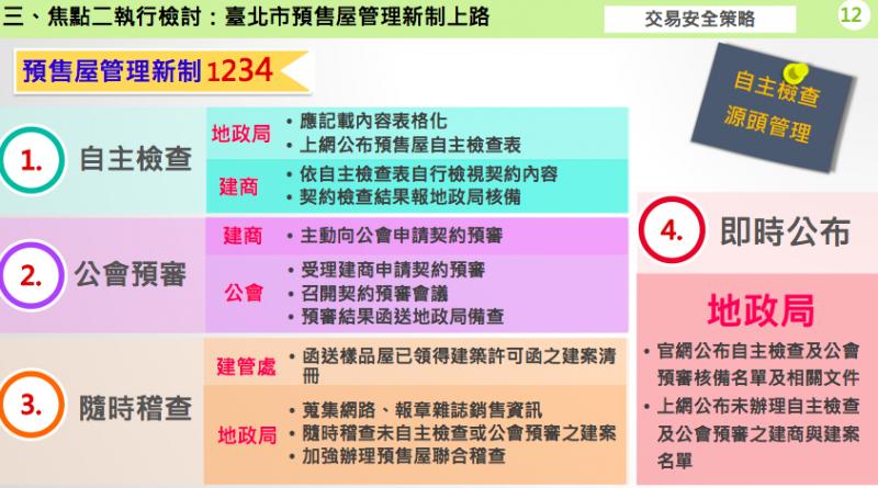 20170313-台北市預售屋管理新制。(台北市地政局提供)