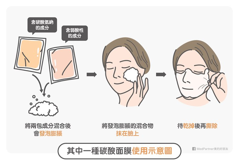 碳酸面膜_使用示意(圖 MedPartner).jpg