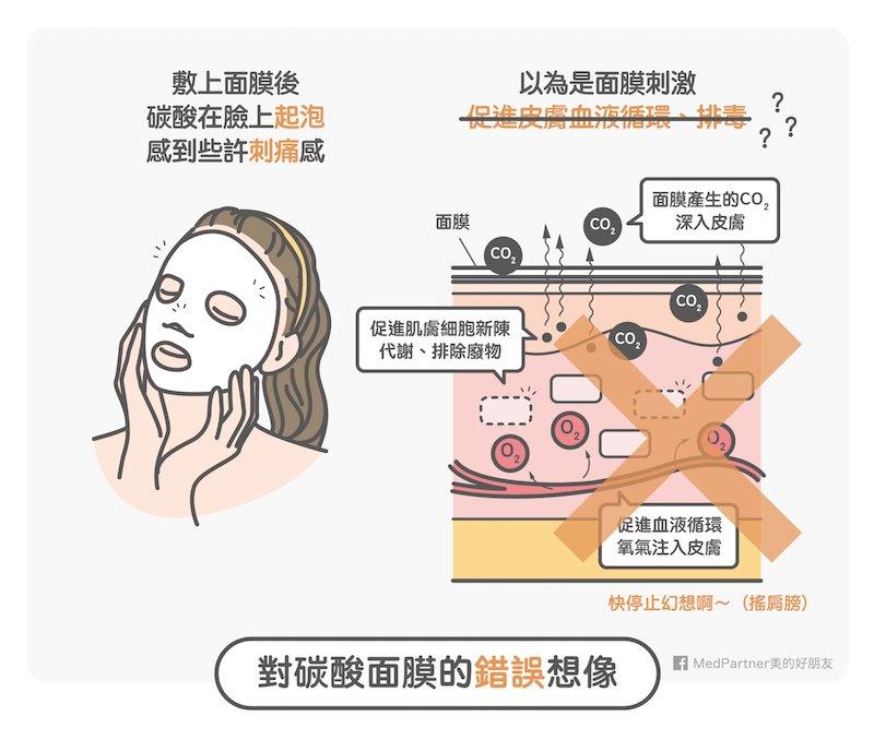 碳酸面膜_錯誤想像(圖 MedPartner).jpg