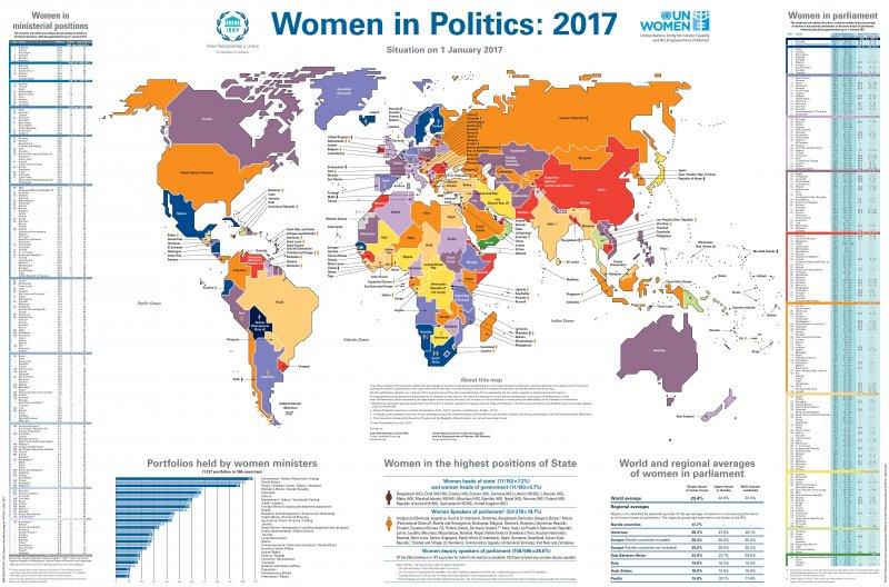 《2017年女性參政地圖》(Women in Politics: 2017)(UN Women)