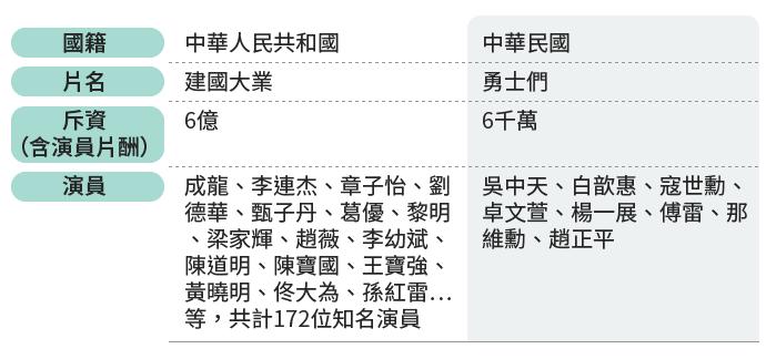 20170322-SMG0034-E02-提升軍人形象-從立法院質詢開始(表格)