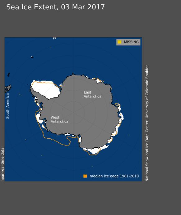 兩極海上冰量打破最低紀錄,圖中白色為冰層,黃色為平均冰線。(NSDIC)