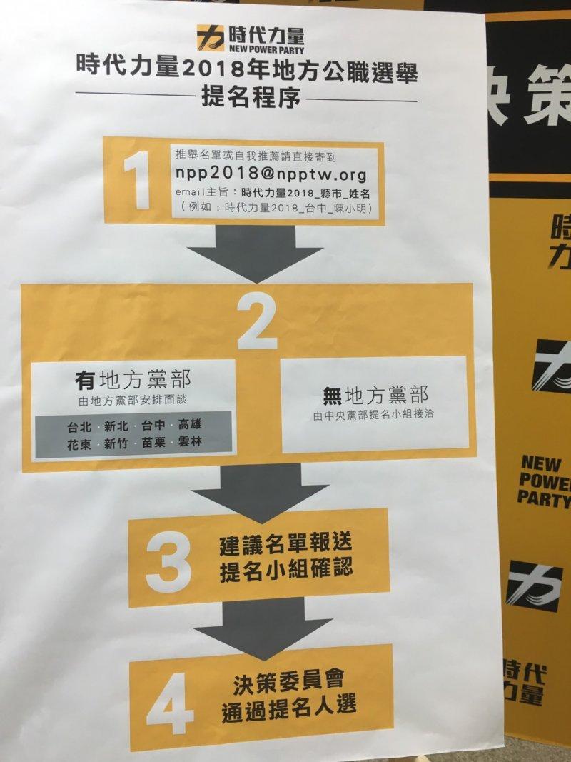 時代力量中央黨部提名小組召集人林郁容指出,時代力量除了對外徵求人才,也將開放電子信箱供有志參選的社會大眾自我推薦。(陳耀宗攝)