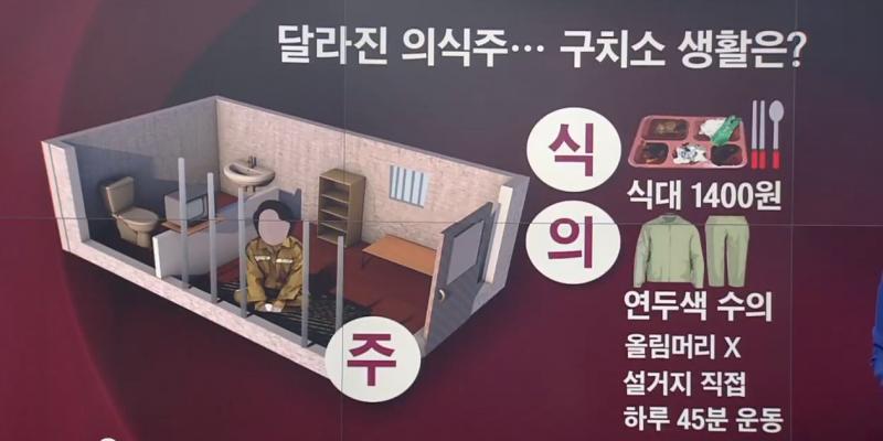朴槿惠在看守所的食衣住:一餐台幣39元、淡綠色囚衣、3.2坪大的獨囚室。