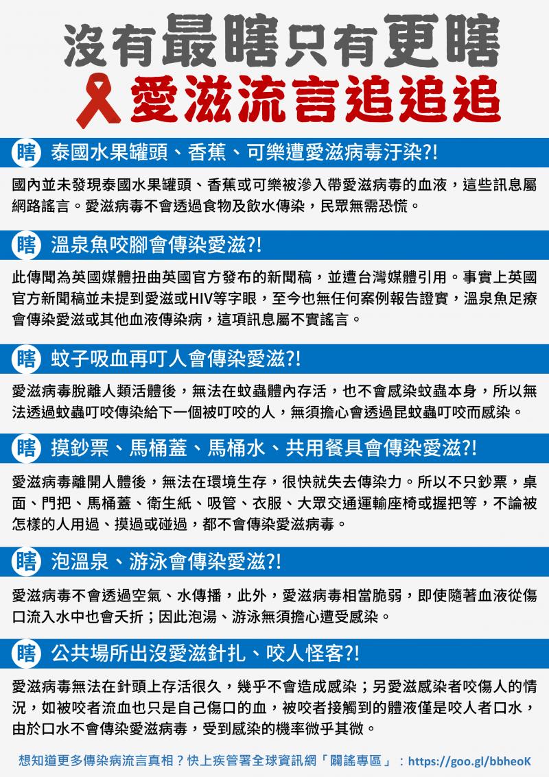 針對日前網路流傳溫泉魚咬腳會傳染愛滋,疾管署今(4)日發文駁斥此說法。(疾管署提供)