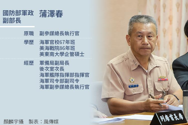 20170420-SMG0034-E01c-國防部軍政副部長-蒲澤春.png