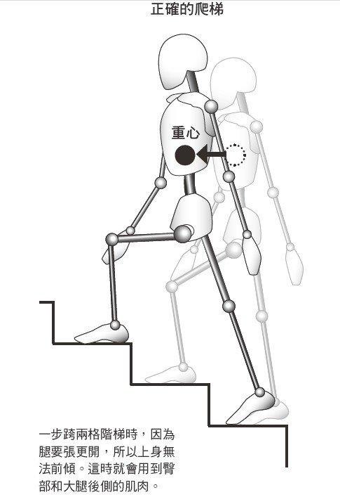 爬樓梯肌肉展現-2.jpg