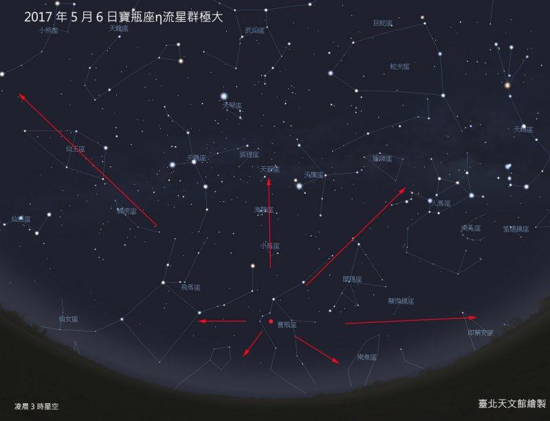 寶瓶座流星雨。(取自台北天文館)