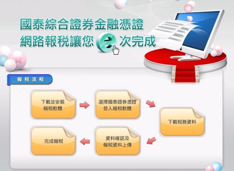 持有國泰證券有效電子憑證,免出門、免使用讀卡機,即可查詢所得與扣除額資料,輕鬆完成申報。(圖/擷取自國泰證券)
